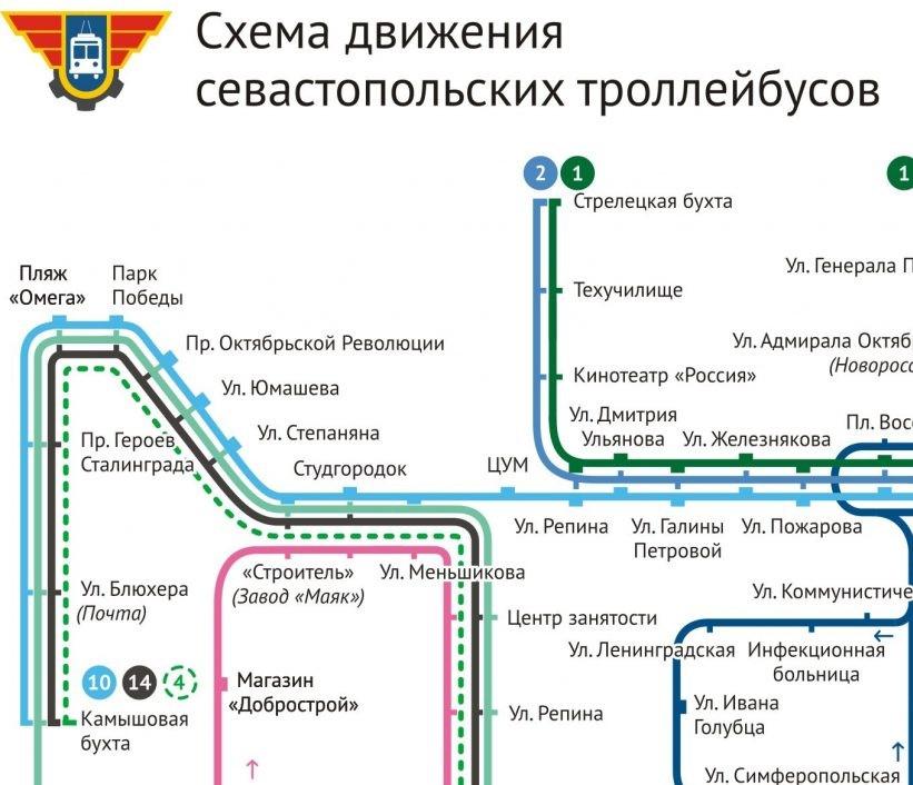 Схема движения троллейбусов Севастополя