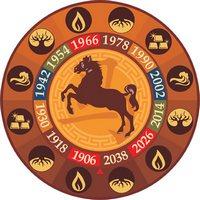 Дети рожденные в 2014 году Лошади - гороскоп по знакам зодиака