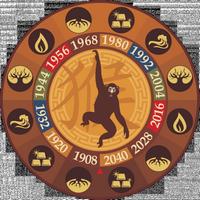 Детский гороскоп-2016: какими будут ваши маленькие Обезьянки?